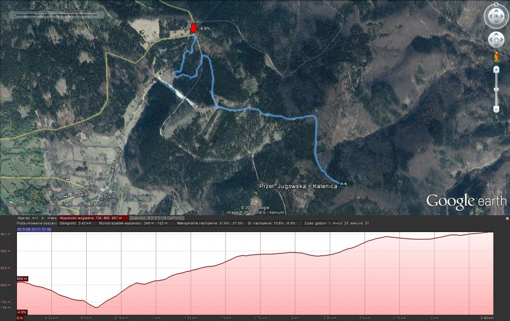 Profil wysokościowy trasy z Przełeczy Jugowskiej na Kalenicę (źródło: Google Earth)